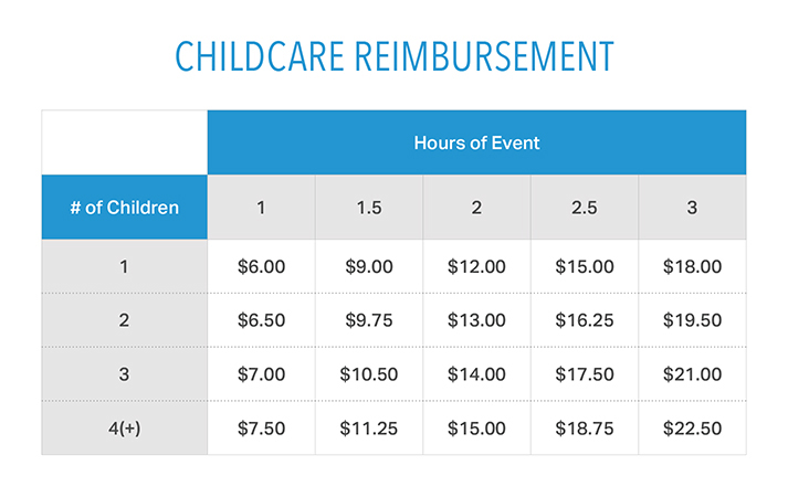 childcare-reimbursement-chart